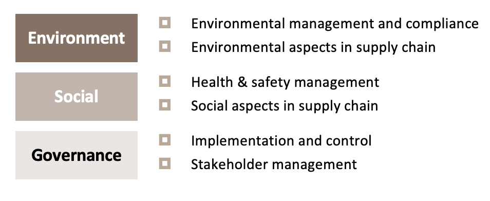 Key sustainability aspects in Allistro's investment process and portfolio management